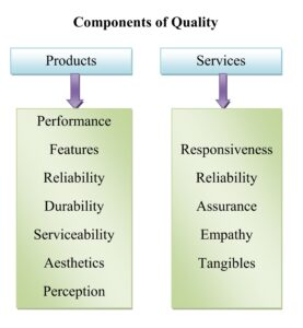 Components_of_Quality (1)_001
