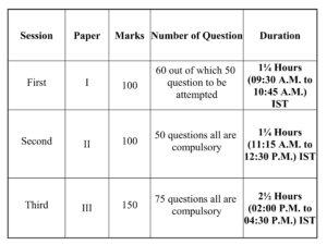 Examination_Schedule_001