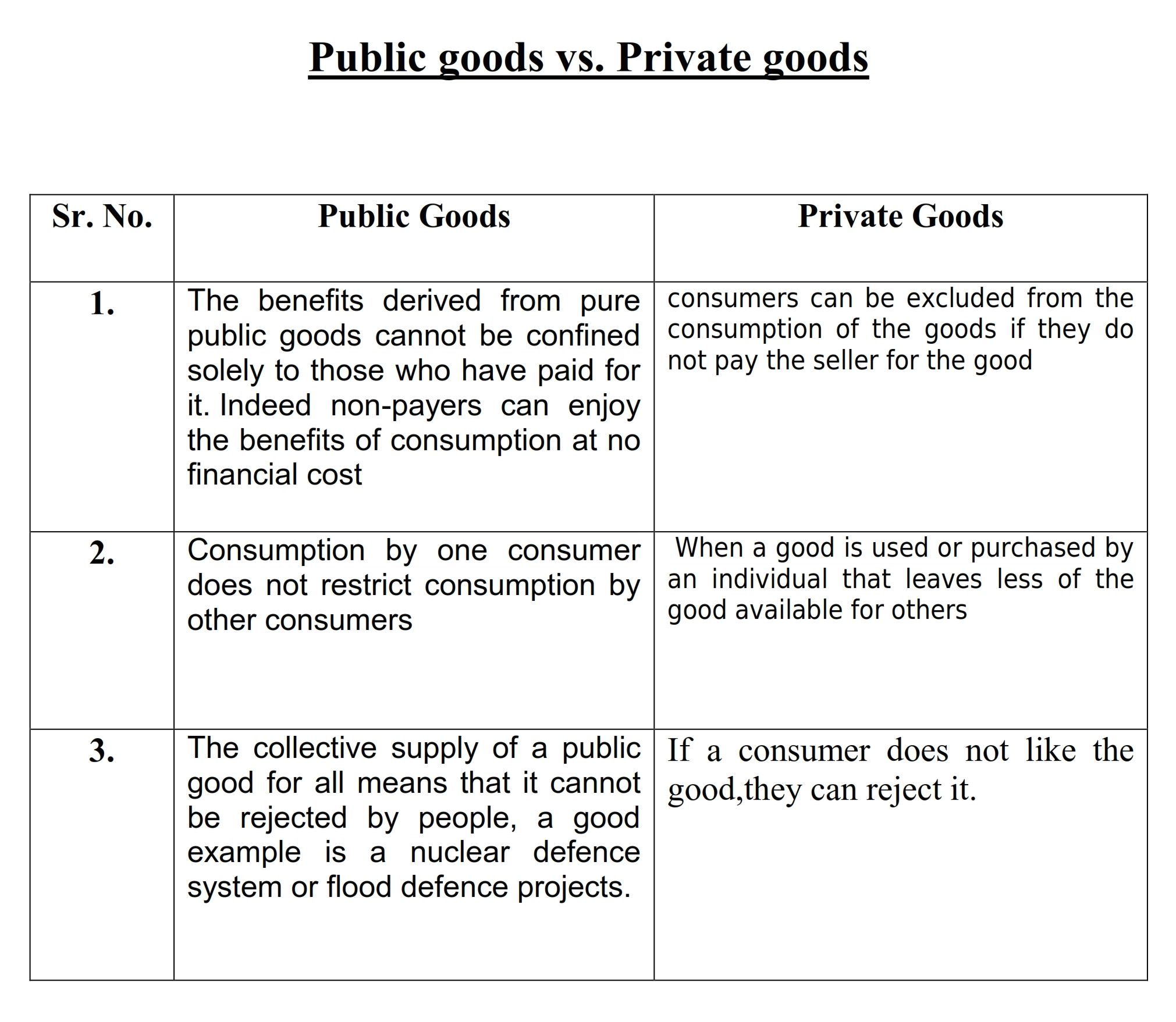 private vs public bank Private vs public finance & development, december 2014, vol 51, no 4 jorge coarasa, jishnu das, and jeffrey hammer  in nigeria, the average rural public facility sees one patient a day (world bank,  the majority of care in both the public and private sector was provided by people without formal medical training in the private sector.