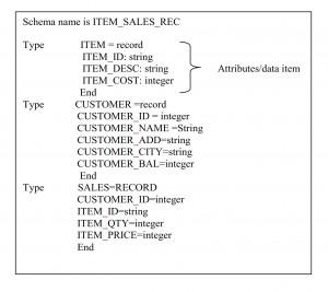 Schema Example - DBMS