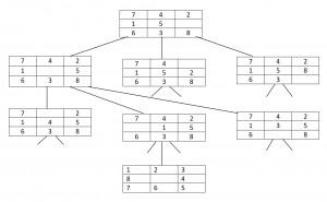 problem_formulation_002