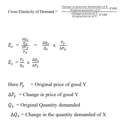 Cross Elasticity Of Demand Managerial Economics Simplynotes