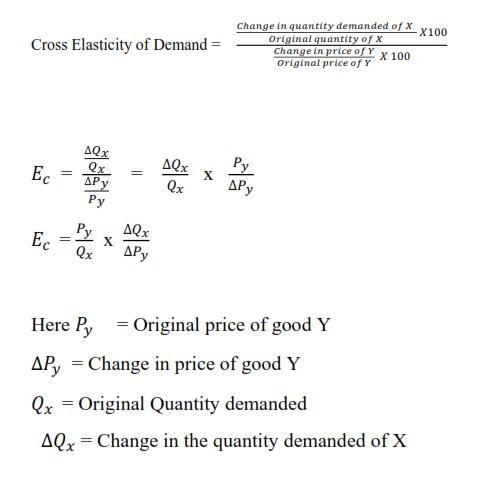 Simplynotes - Cross elasticity of Demand- Managerial Economics