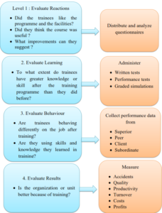 an analysis of the quality as one of deming management principles